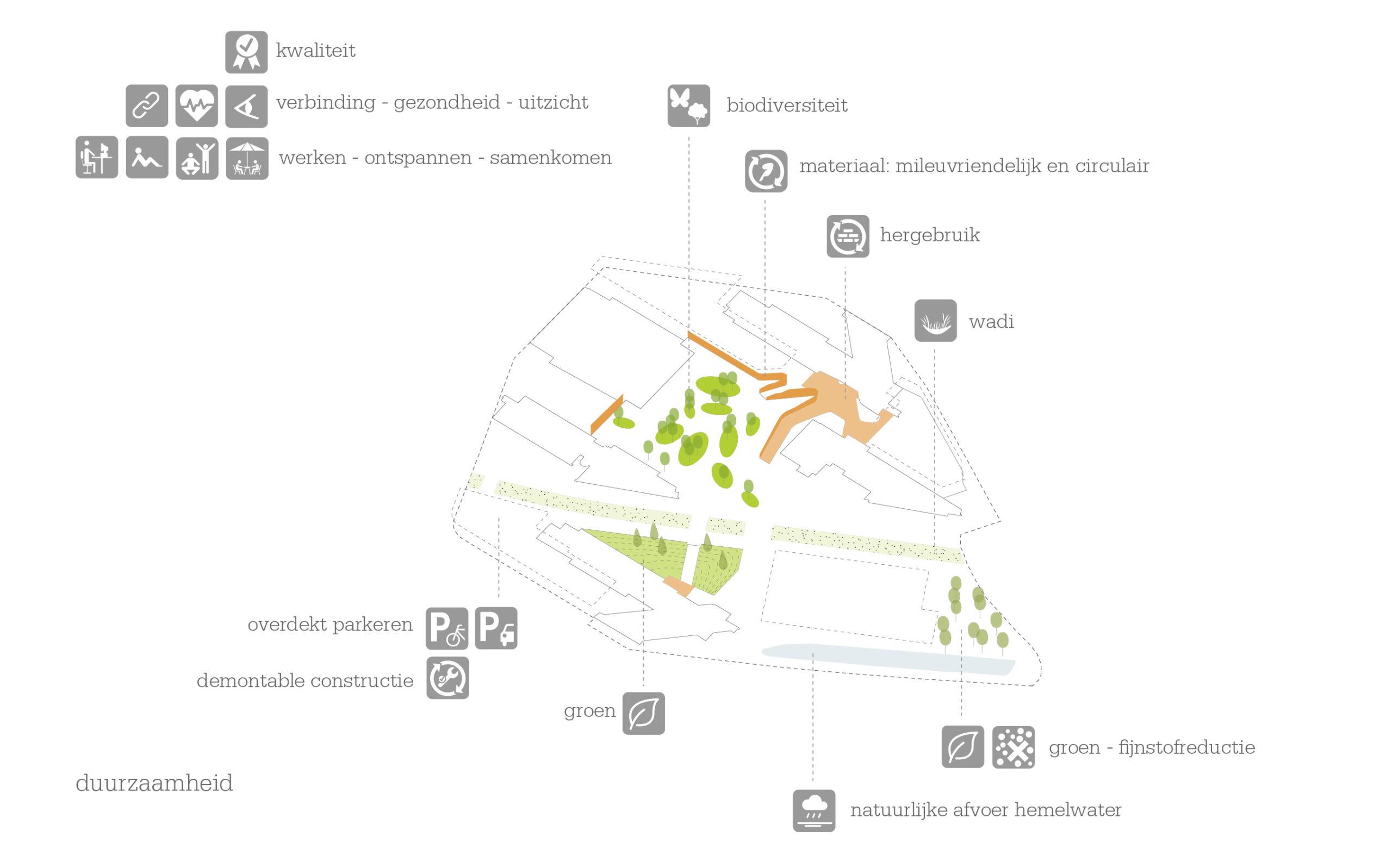 1601-Secoya Campus Utrecht_08-duurzaamheid