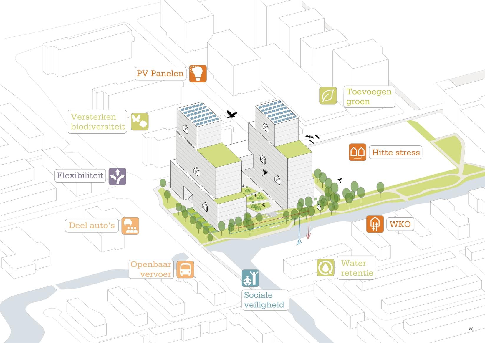 Hollandse Meesters: 310 gezonde woningen voor Stadshart Amstelveen