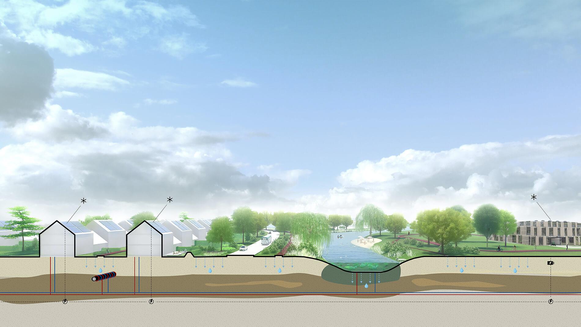 Panorama Julianadorp-schets doorsnede